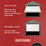 Infographics: All About Garage Doors