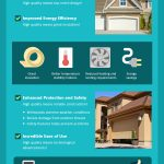 Infographics: The Importance of High-Quality Garage Doors
