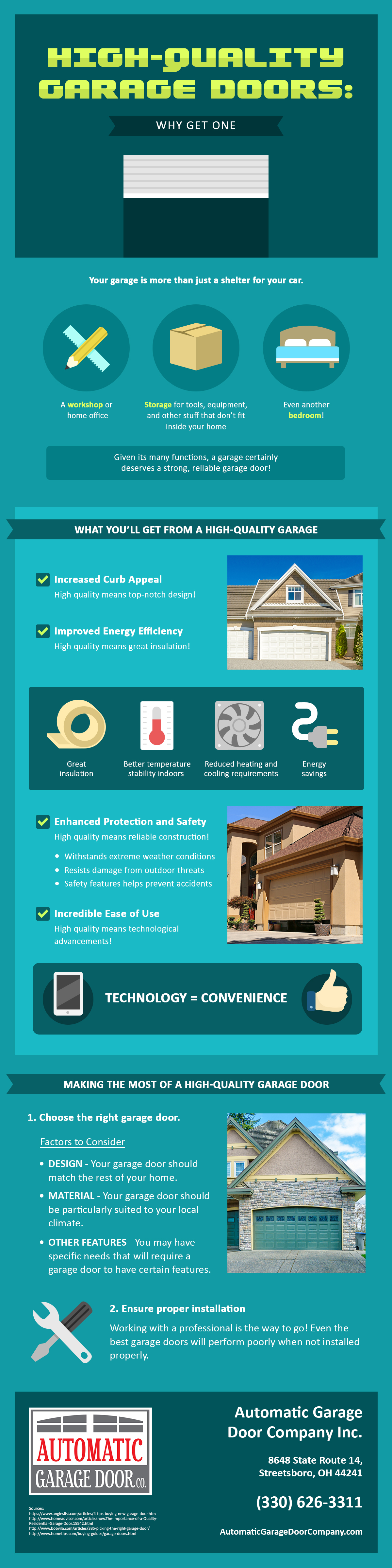 The Importance of High-Quality Garage Doors